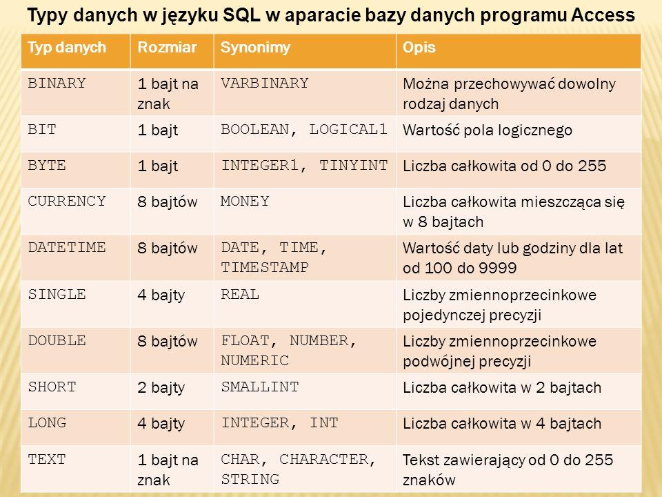 Typy danych w języku SQL w aparacie bazy danych programu Access