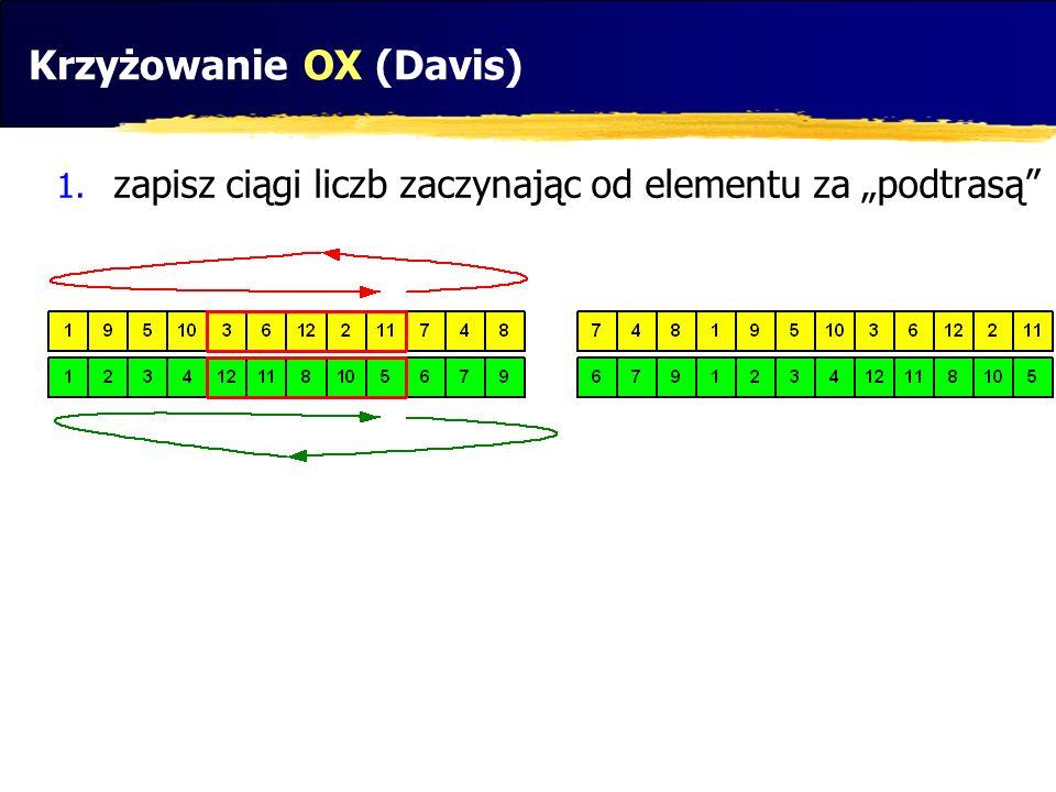 Krzyżowanie OX (Davis)