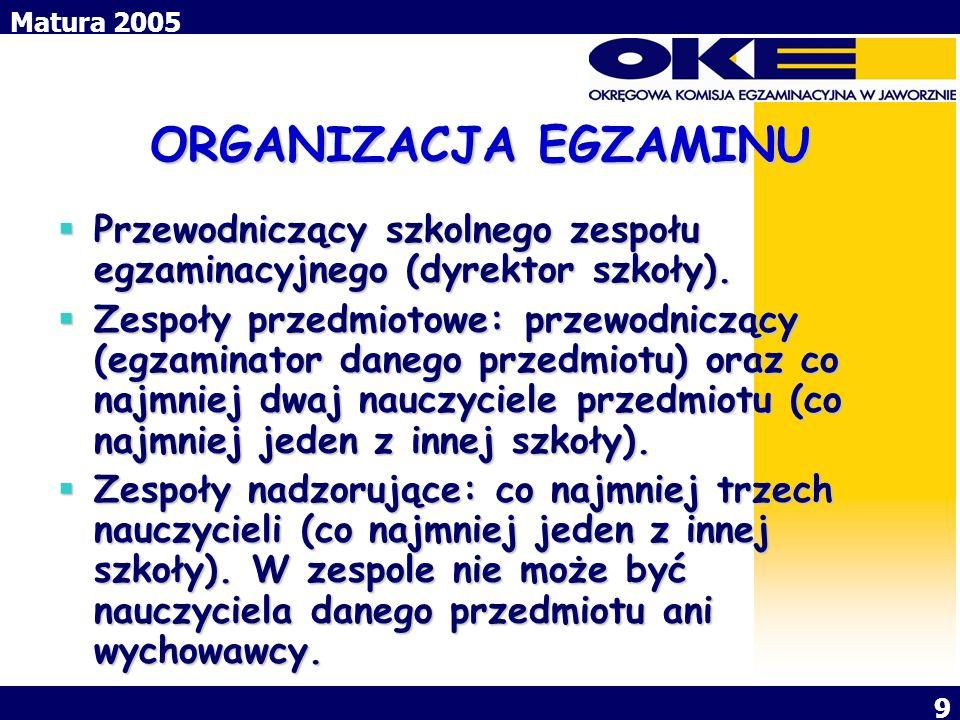 ORGANIZACJA EGZAMINU Przewodniczący szkolnego zespołu egzaminacyjnego (dyrektor szkoły).