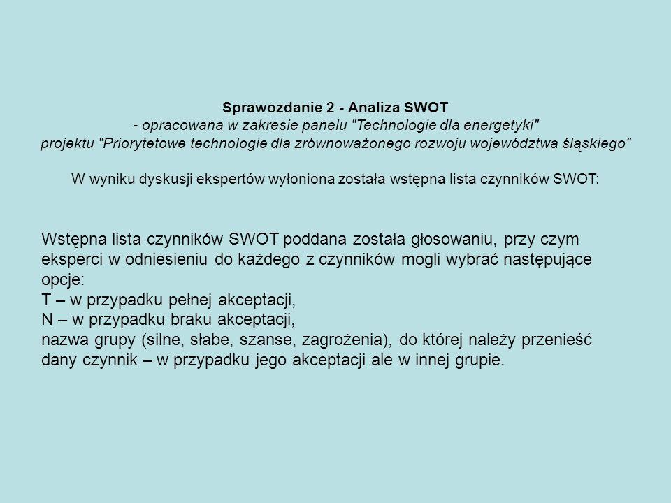 Sprawozdanie 2 - Analiza SWOT