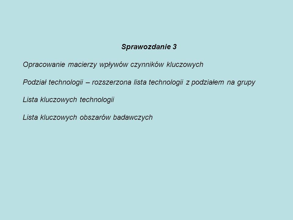 Sprawozdanie 3 Opracowanie macierzy wpływów czynników kluczowych. Podział technologii – rozszerzona lista technologii z podziałem na grupy.