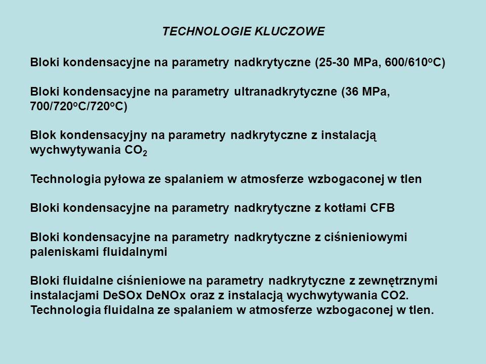 TECHNOLOGIE KLUCZOWE Bloki kondensacyjne na parametry nadkrytyczne (25-30 MPa, 600/610oC)
