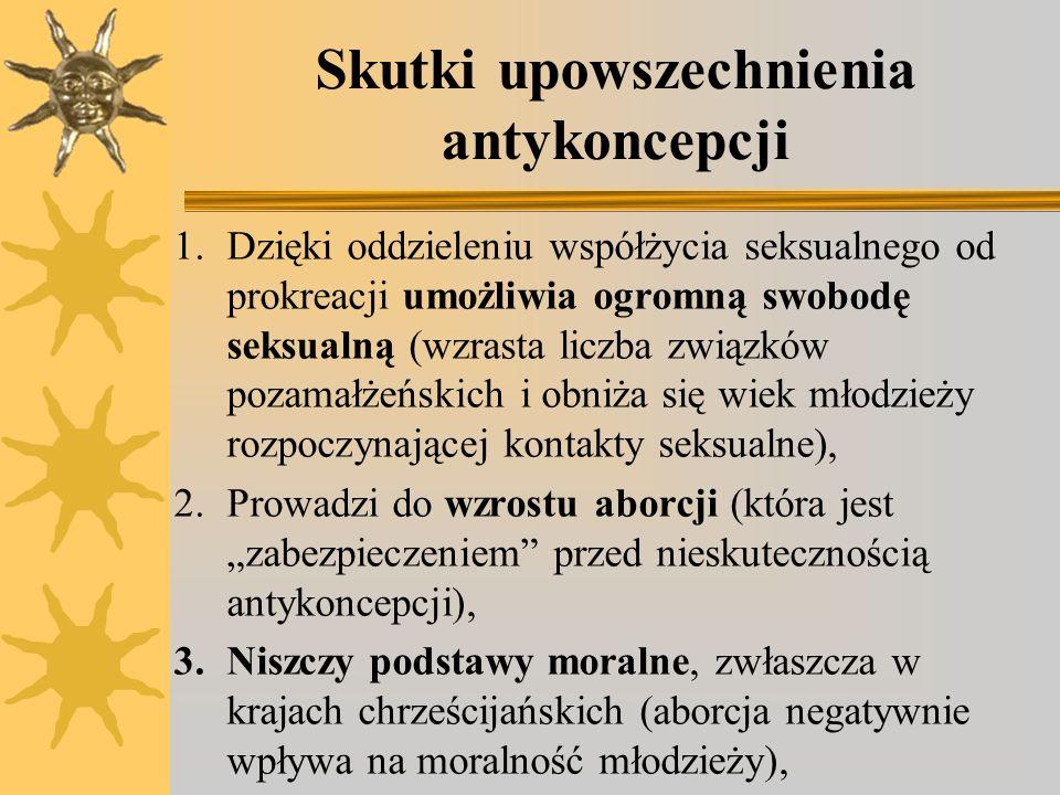Skutki upowszechnienia antykoncepcji