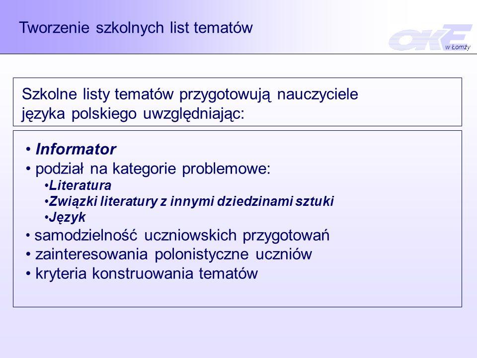 Tworzenie szkolnych list tematów