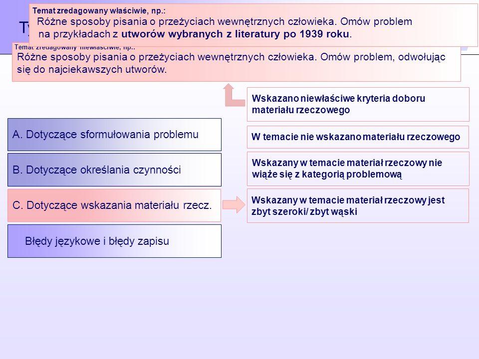 Typy błędów popełnianych przy redagowaniu tematu