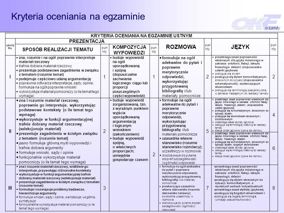 Kryteria oceniania na egzaminie