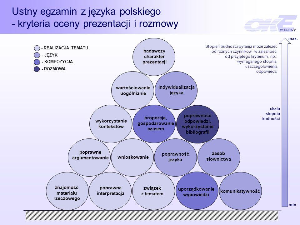 Ustny egzamin z języka polskiego