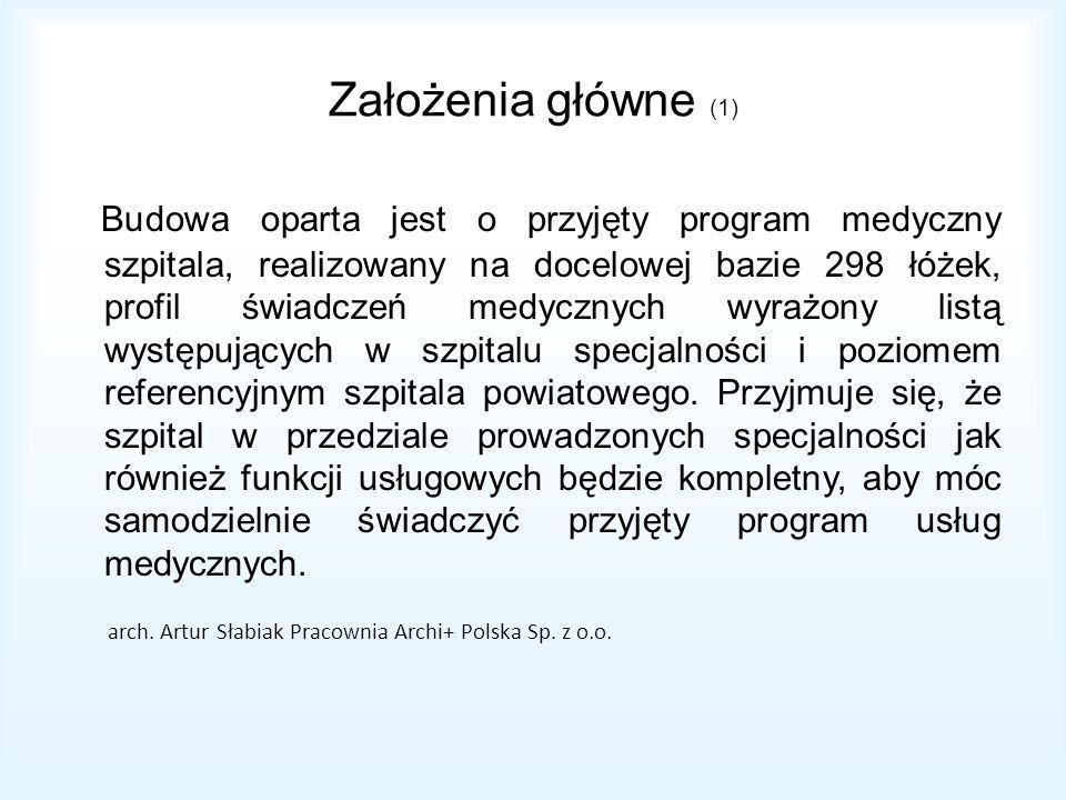 arch. Artur Słabiak Pracownia Archi+ Polska Sp. z o.o.
