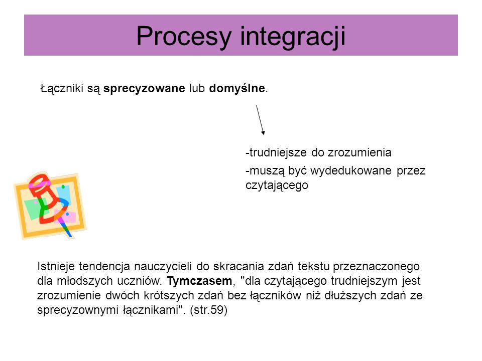 Procesy integracji Łączniki są sprecyzowane lub domyślne.