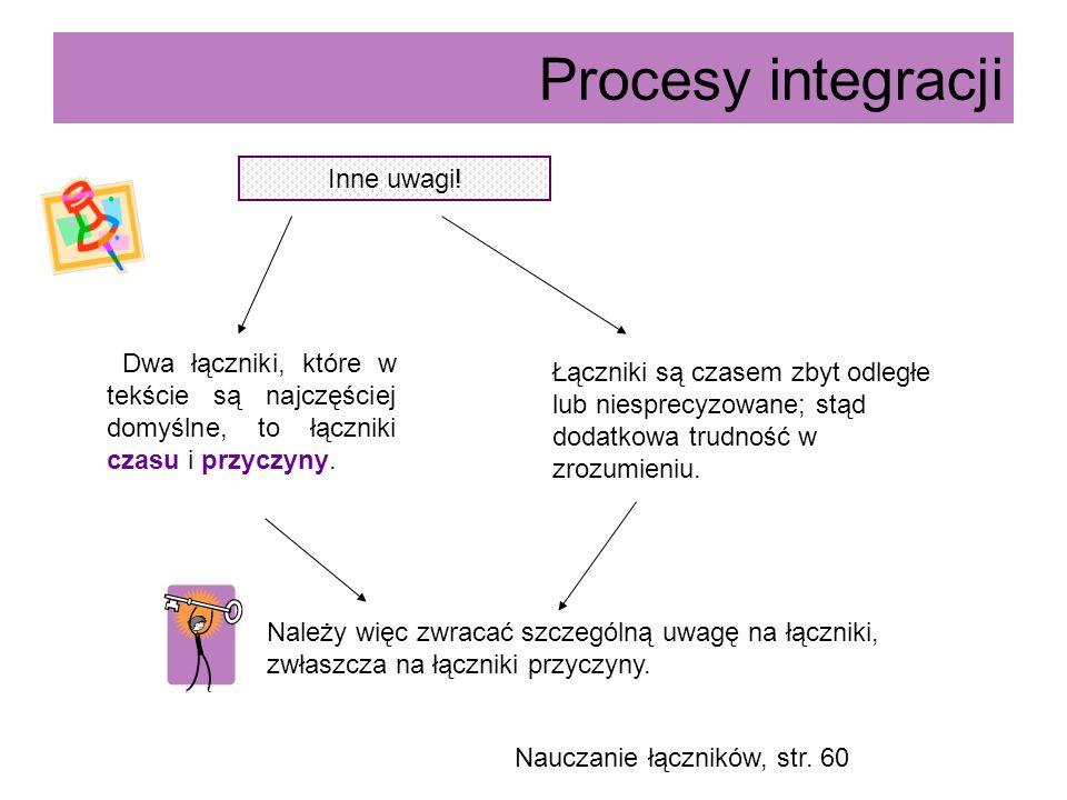 Procesy integracji Inne uwagi!