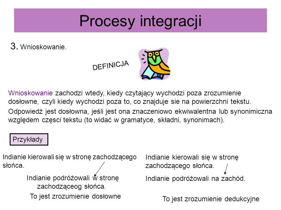 Procesy integracji 3. Wnioskowanie. DEFINICJA