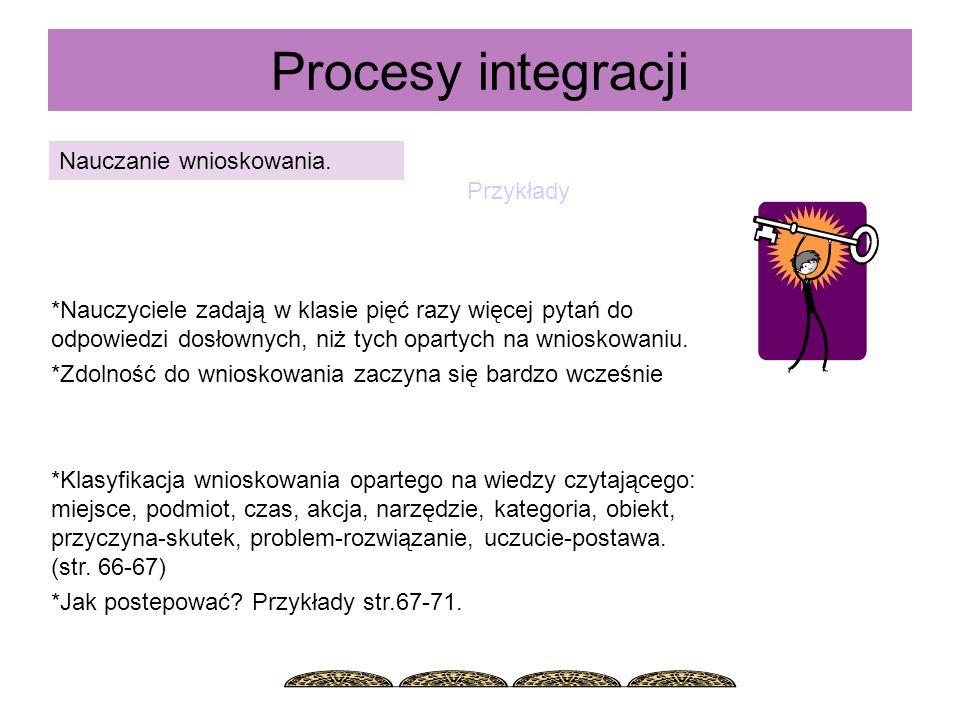 Procesy integracji Nauczanie wnioskowania. Przykłady