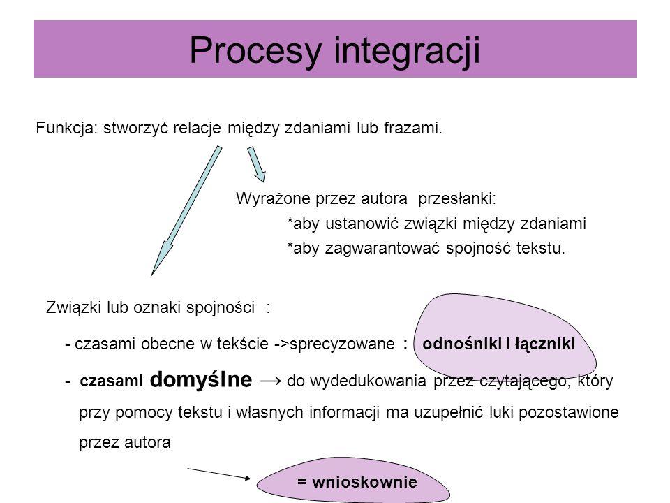 Procesy integracji Funkcja: stworzyć relacje między zdaniami lub frazami. Wyrażone przez autora przesłanki: