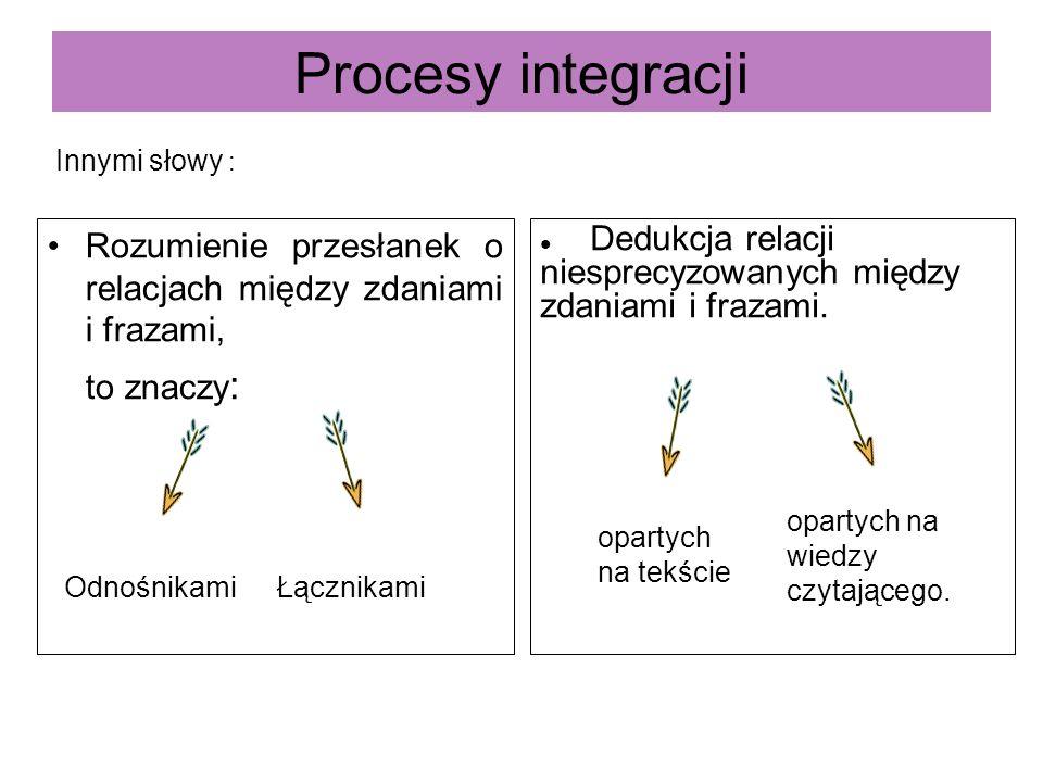 Procesy integracji Innymi słowy : Rozumienie przesłanek o relacjach między zdaniami i frazami, to znaczy: