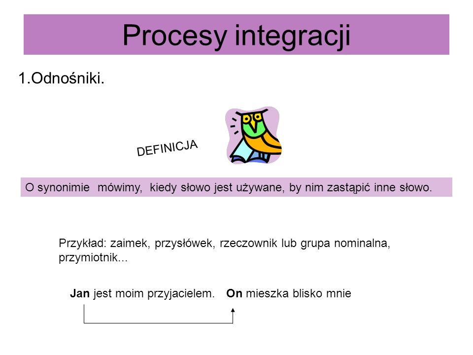 Procesy integracji 1.Odnośniki. DEFINICJA