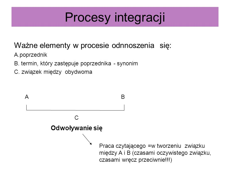 Procesy integracji Ważne elementy w procesie odnnoszenia się: