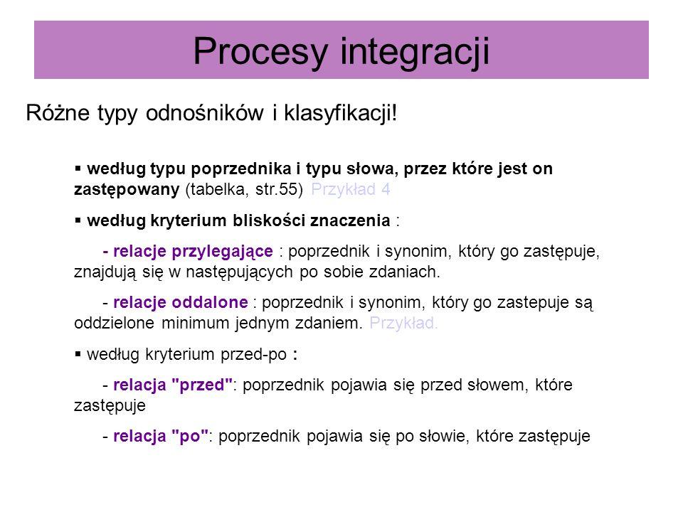 Procesy integracji Różne typy odnośników i klasyfikacji!