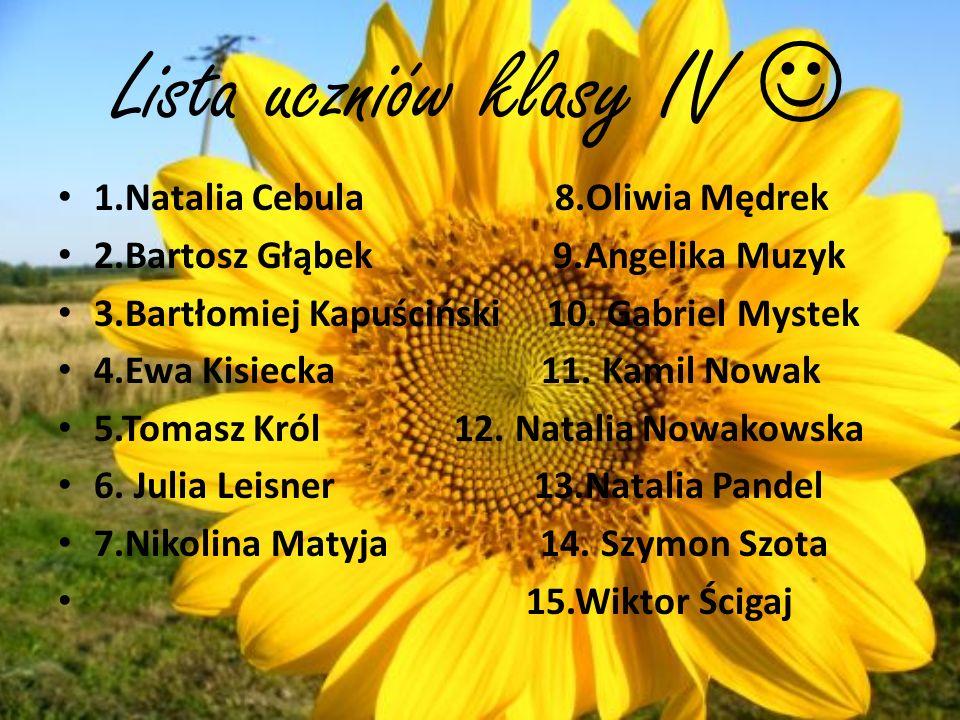 Lista uczniów klasy IV 
