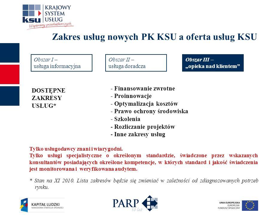 Zakres usług nowych PK KSU a oferta usług KSU
