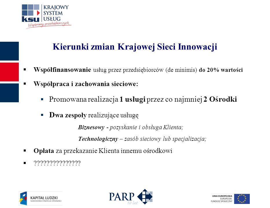 Kierunki zmian Krajowej Sieci Innowacji