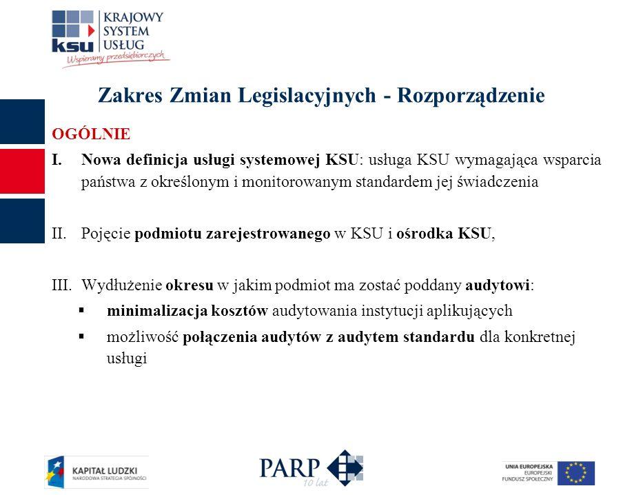 Zakres Zmian Legislacyjnych - Rozporządzenie