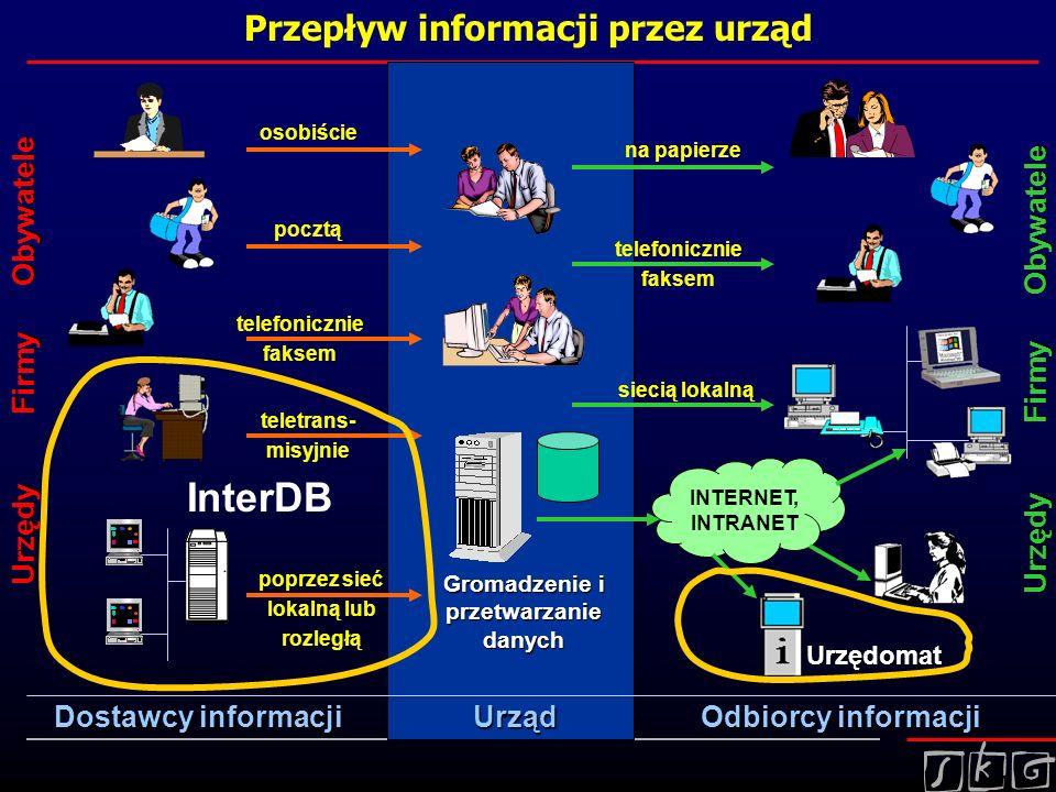 Przepływ informacji przez urząd