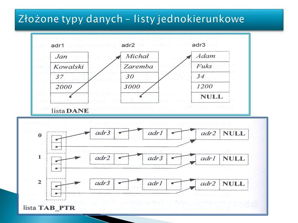 Złożone typy danych – listy jednokierunkowe