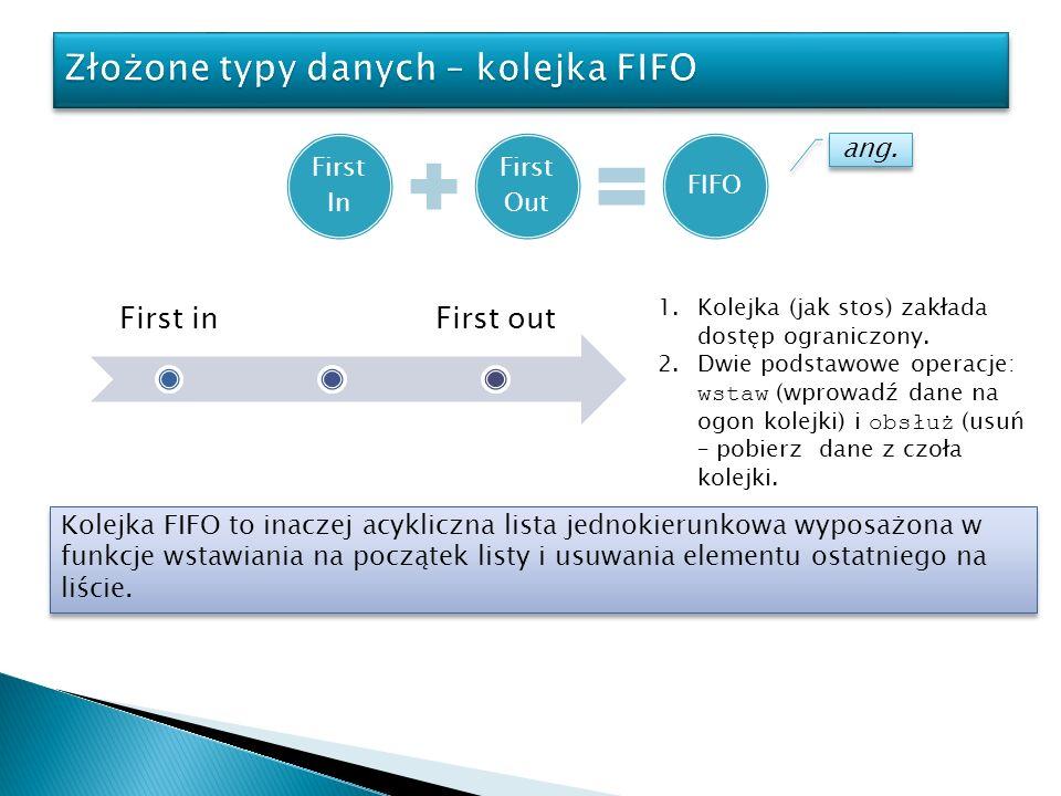 Złożone typy danych – kolejka FIFO