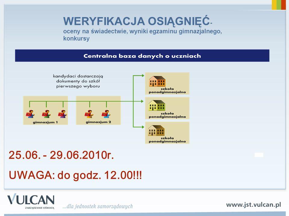WERYFIKACJA OSIĄGNIĘĆ-oceny na świadectwie, wyniki egzaminu gimnazjalnego, konkursy