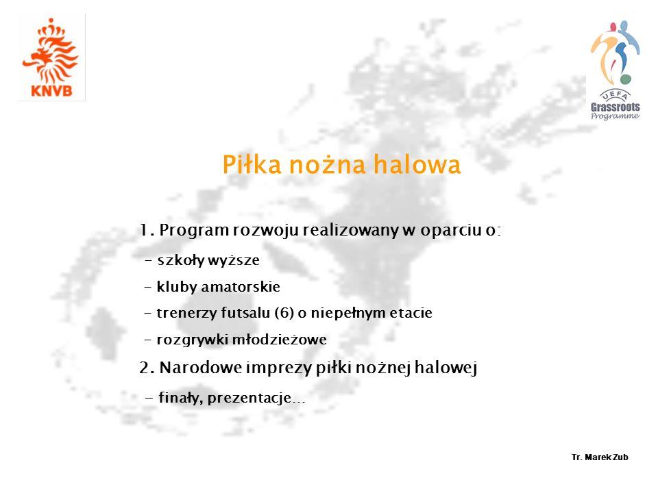 Piłka nożna halowa 1. Program rozwoju realizowany w oparciu o:
