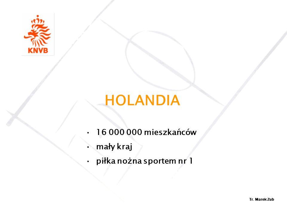 HOLANDIA 16 000 000 mieszkańców mały kraj piłka nożna sportem nr 1