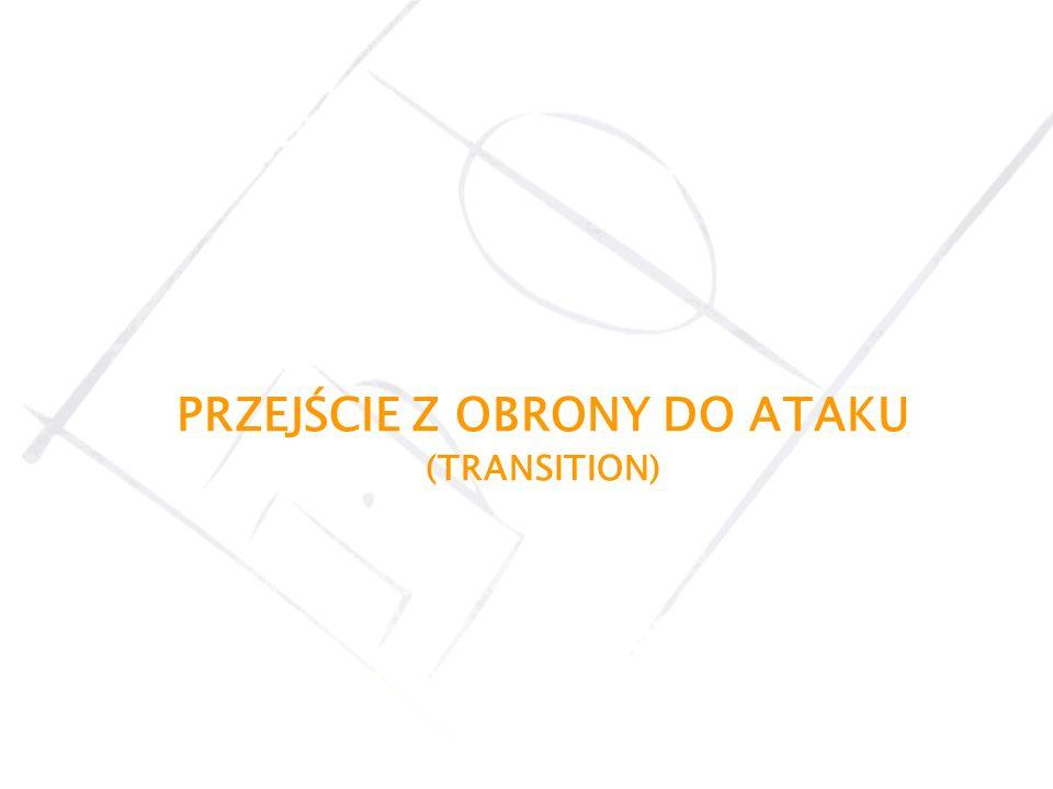 PRZEJŚCIE Z OBRONY DO ATAKU (TRANSITION)