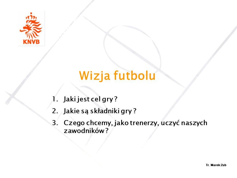 Wizja futbolu Jaki jest cel gry Jakie są składniki gry