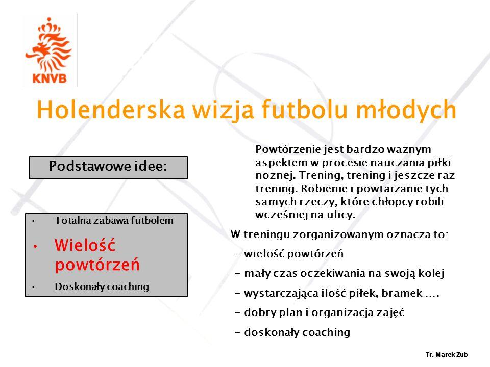 Holenderska wizja futbolu młodych