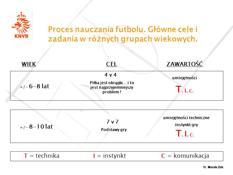 Proces nauczania futbolu