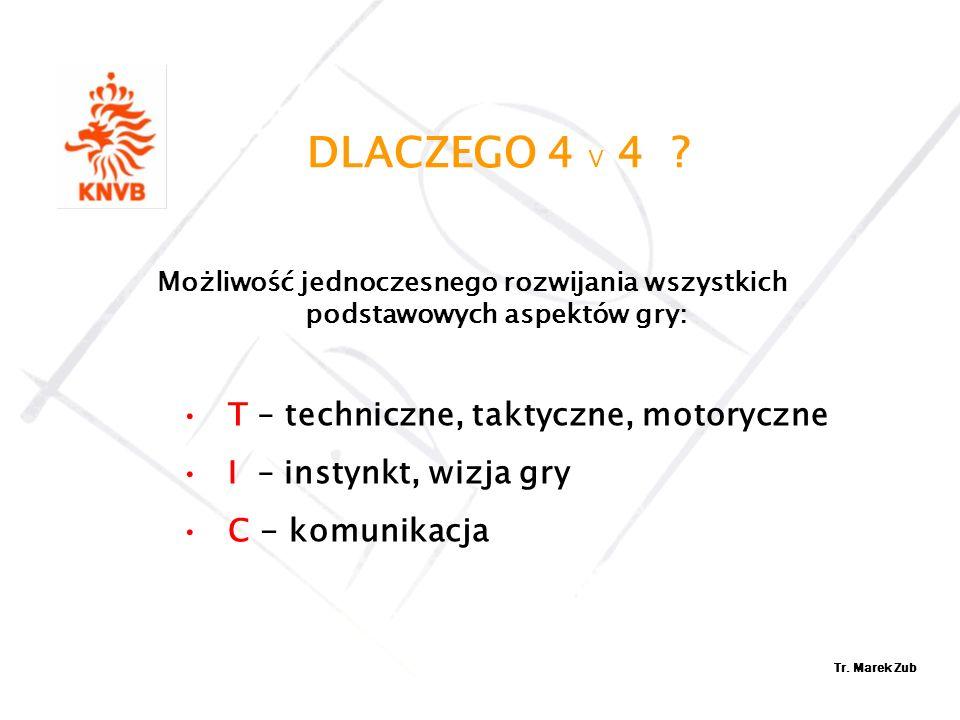 DLACZEGO 4 V 4 T – techniczne, taktyczne, motoryczne