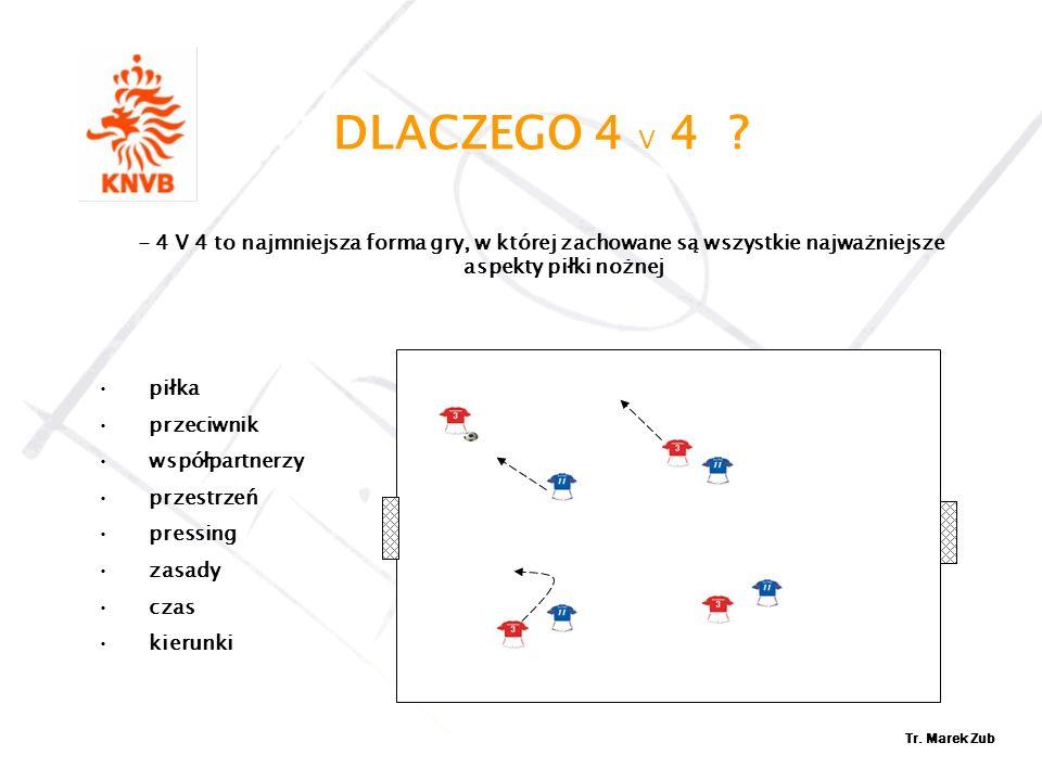 DLACZEGO 4 V 4 - 4 V 4 to najmniejsza forma gry, w której zachowane są wszystkie najważniejsze aspekty piłki nożnej.