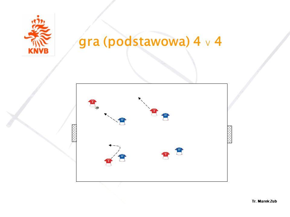gra (podstawowa) 4 V 4 Tr. Marek Zub