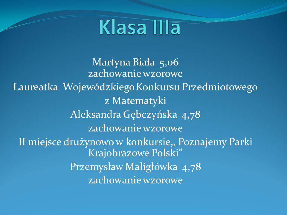Klasa IIIa Martyna Biała 5,06 zachowanie wzorowe