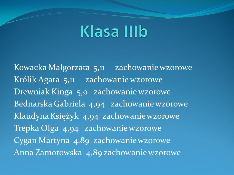 Klasa IIIb Kowacka Małgorzata 5,11 zachowanie wzorowe