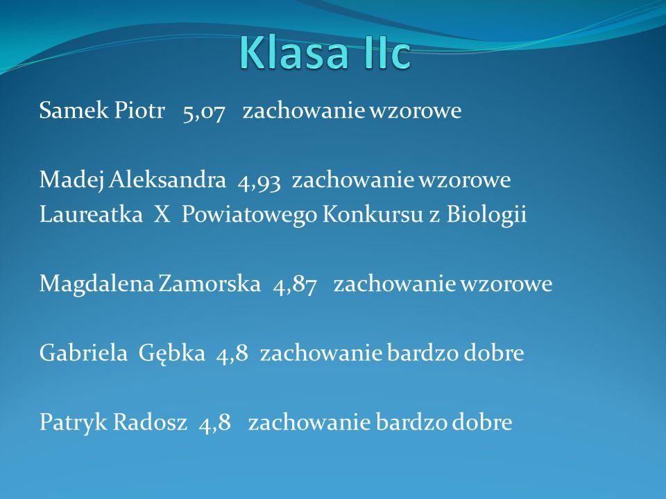 Klasa IIc Samek Piotr 5,07 zachowanie wzorowe