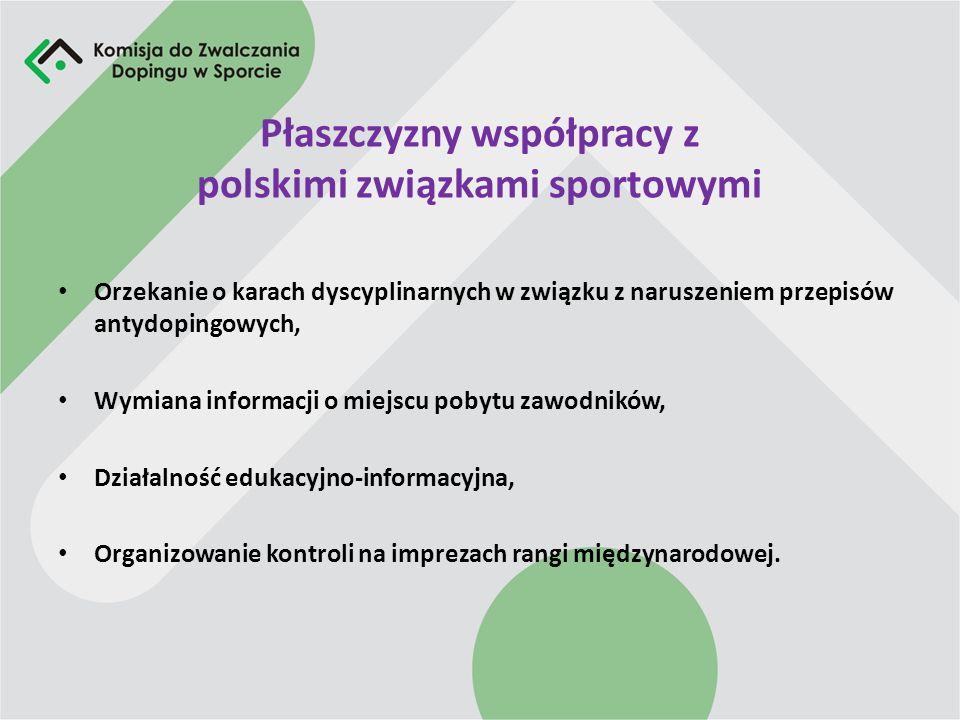 Płaszczyzny współpracy z polskimi związkami sportowymi