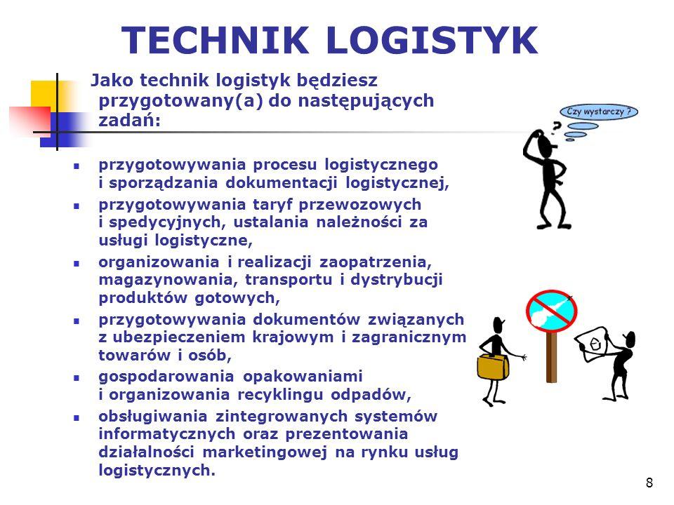 TECHNIK LOGISTYK Jako technik logistyk będziesz przygotowany(a) do następujących zadań: