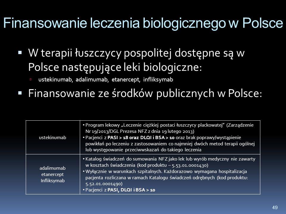 Finansowanie leczenia biologicznego w Polsce