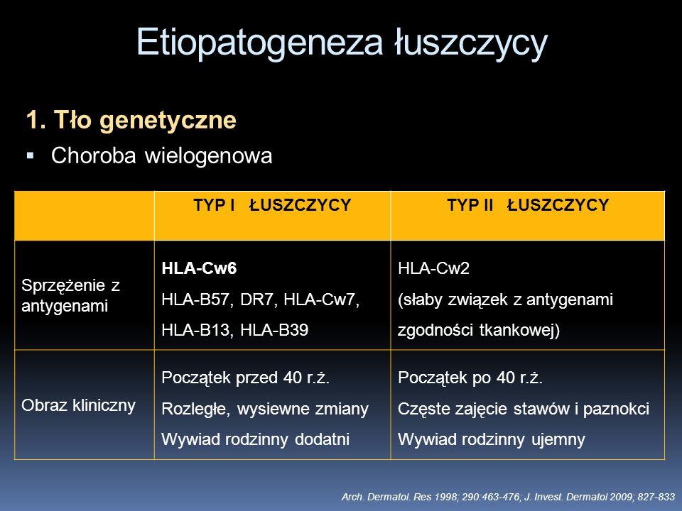 Etiopatogeneza łuszczycy