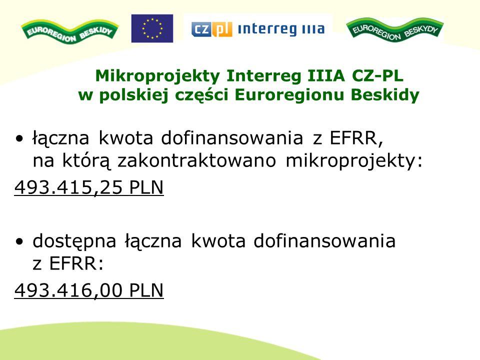dostępna łączna kwota dofinansowania z EFRR: 493.416,00 PLN