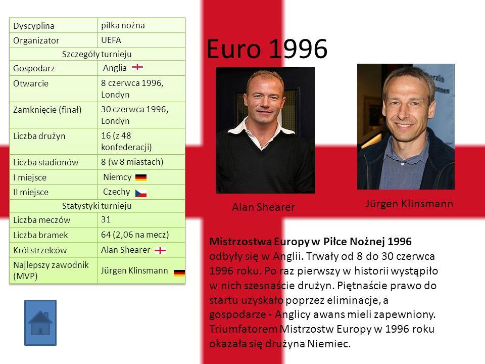 Euro 1996 Jürgen Klinsmann Alan Shearer