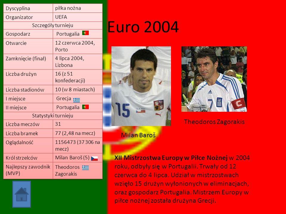 Euro 2004 Theodoros Zagorakis Milan Baroš