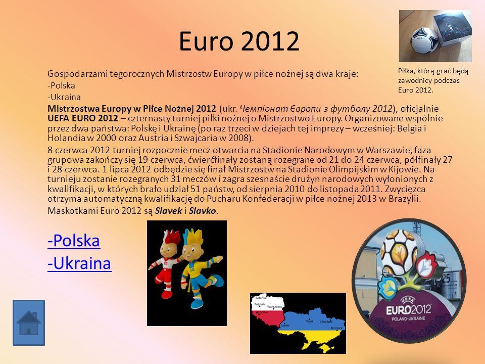 Euro 2012 Piłka, którą grać będą zawodnicy podczas Euro 2012. Gospodarzami tegorocznych Mistrzostw Europy w piłce nożnej są dwa kraje: