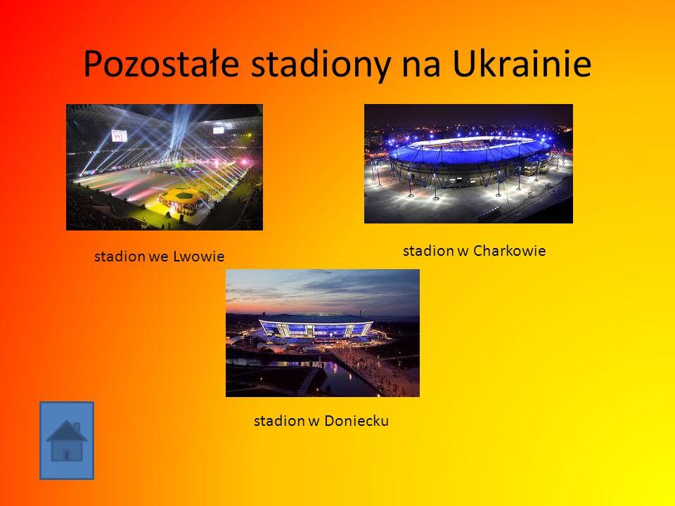 Pozostałe stadiony na Ukrainie